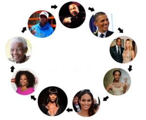 Black Power! Nossa homenagem aos 50 anos do discurso de Martin Luther King