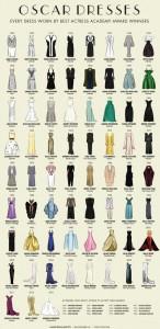 Os vestidos usados pelas vencedoras do Oscar de melhor atriz desde 1929