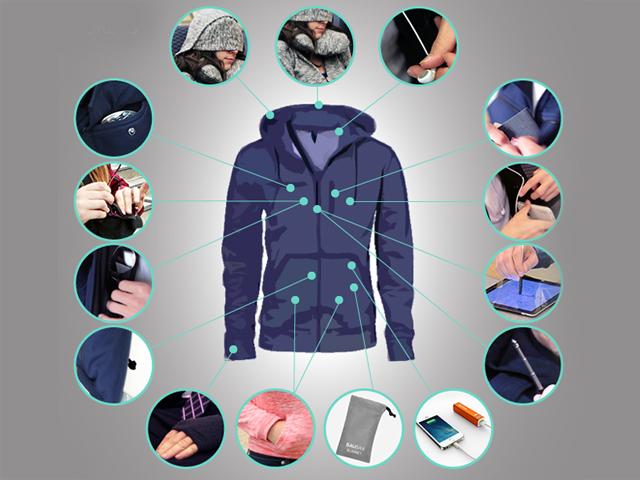 """Todas a funções do casaco """"canivete suiço""""    Crédito: Kickstarter/ Reprodução"""