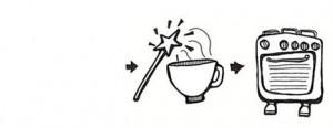 Que tal passar momentos divertidos com os pequenos, preparando com eles uma deliciosa receita de biscoito de aveia? A chef Rita Taraborelli, do blog taraborelli.blogspot.com, ensina passo a passo como fazer o quitute e explica o quanto foi importante para